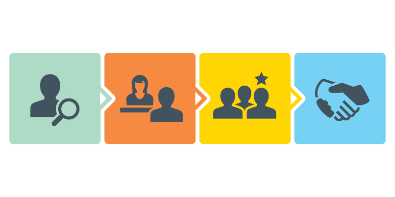 4 Ways to Improve the Candidate Experience